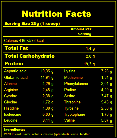 Best Nutrition Muscle Whey 80 2250g nutrické hodnoty